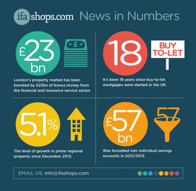 IFA-SHOPS-news-in-numbers-V4