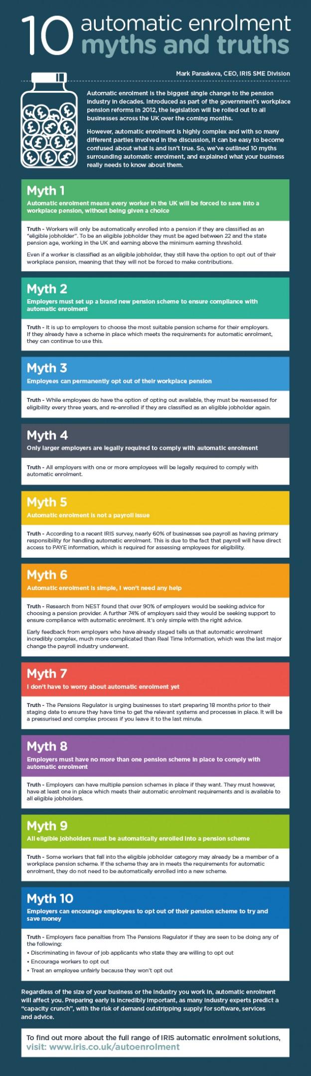 IFA SHOPS 10 MYTHS  TRUTHS (2)