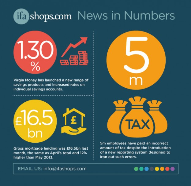 IFA-SHOPS-news-in-numbers-V13