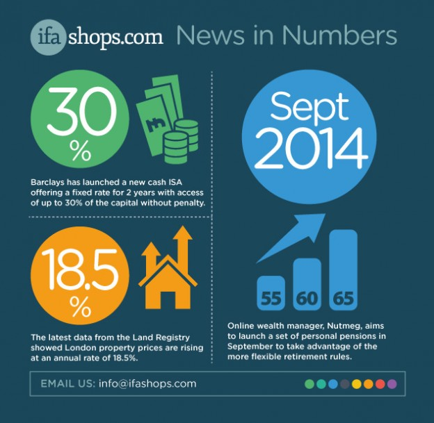 IFA-SHOPS-news-in-numbers-V14