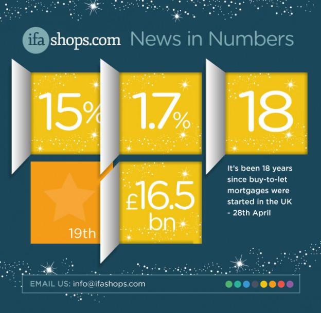 IFA-SHOPS-NIN-18TH-DEC