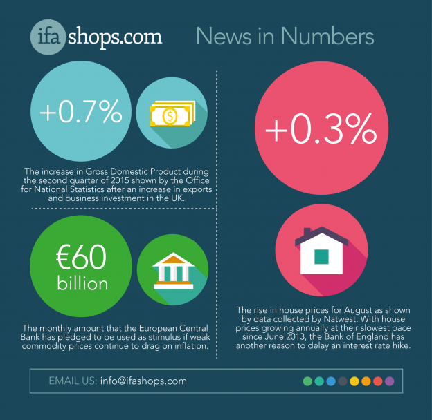 IFA SHOPS news in numbers V57