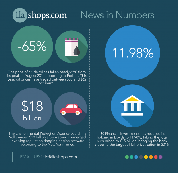 IFA SHOPS news in numbers V61